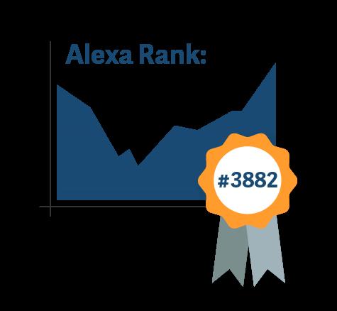 Cara Pasang Widget Alexa Rank di Blogspot Terbaru